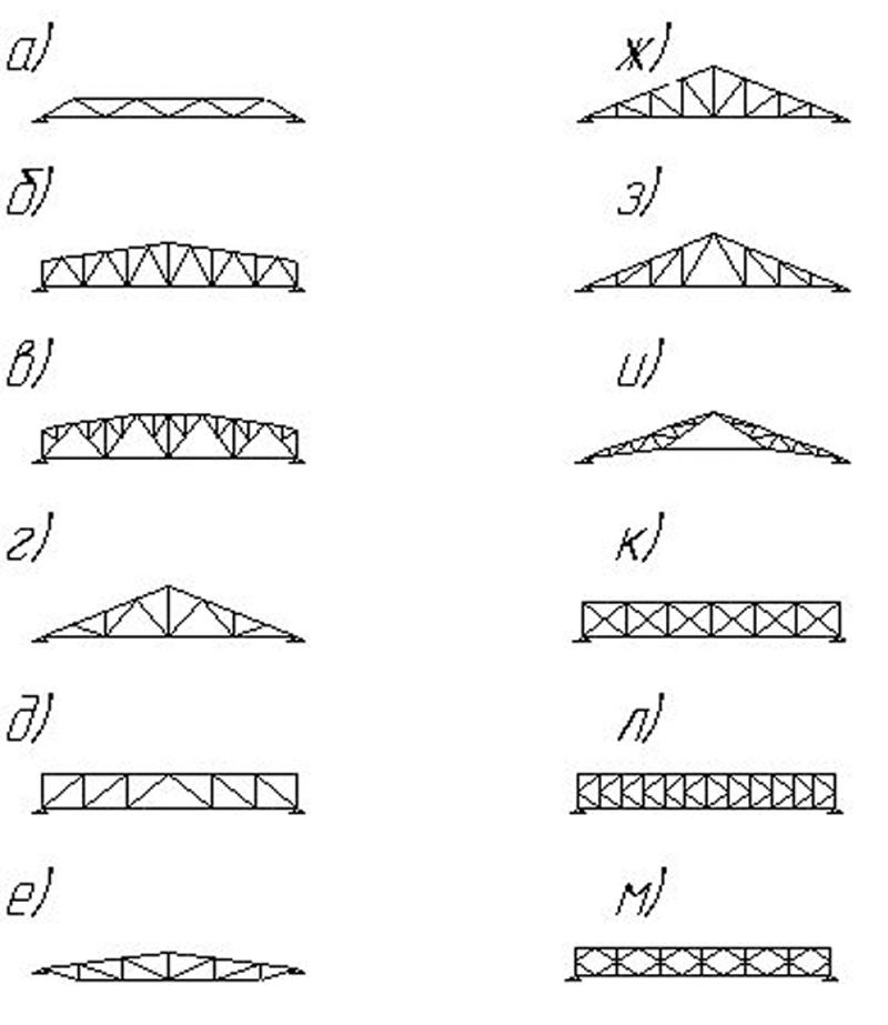 ОСТ 262607582003 Конструкции металлические Общие